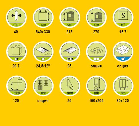Характеристики летнего домика Грицик